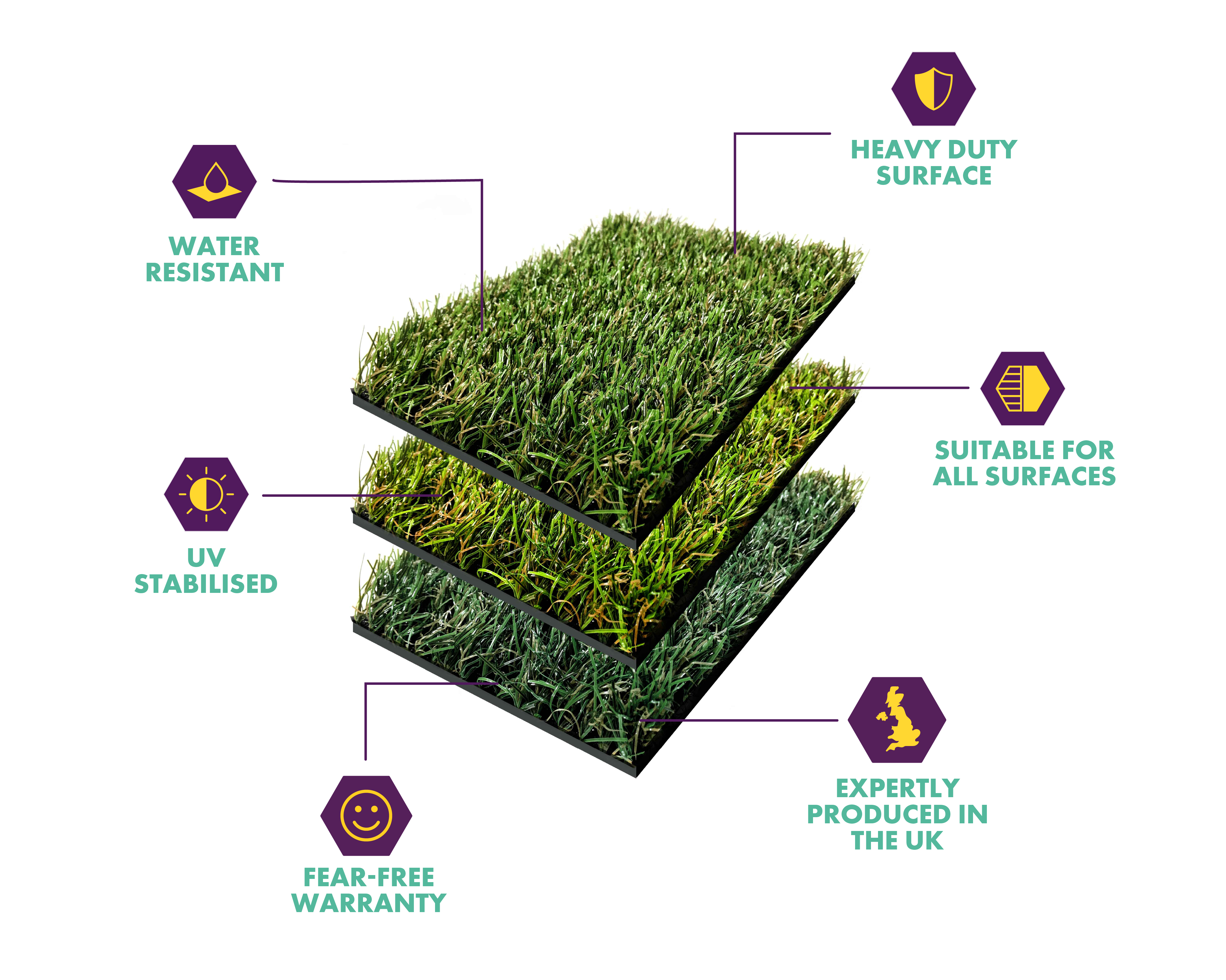 Sample grass patch with key points icons